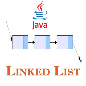 Linked List Class Java with Programming Example